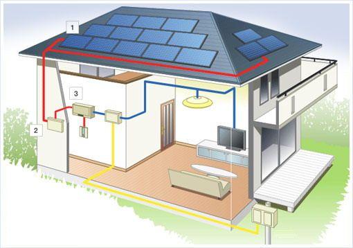 Taryfa energetyczna c11 – kiedy warto z niej skorzystać?